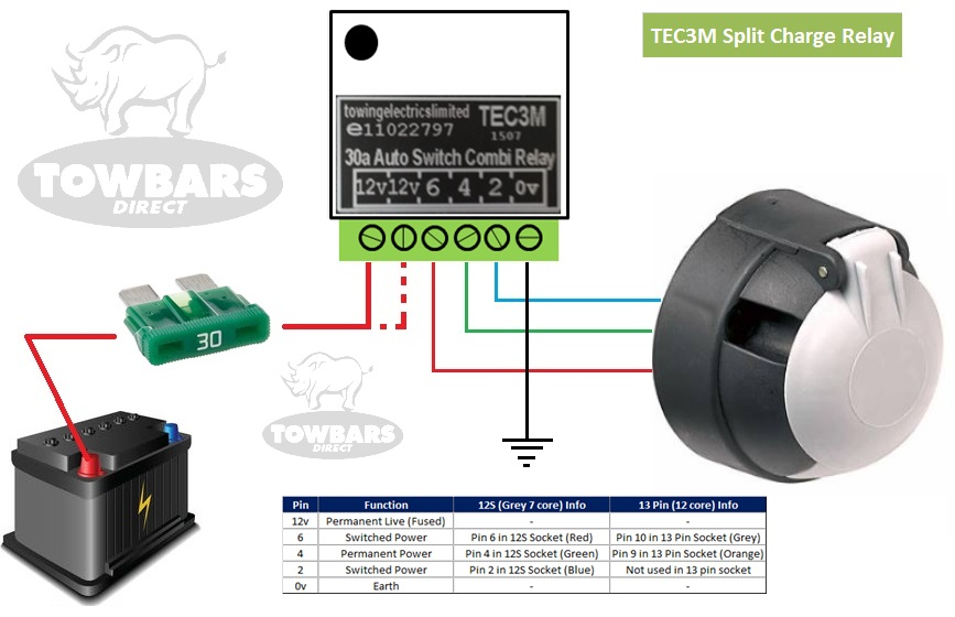 TEC3M Fitting Instructions Diagram from Towbars Direct 01 self switching smart relay for 12s 13 pin towbar wiring charging 12s socket wiring diagram at webbmarketing.co